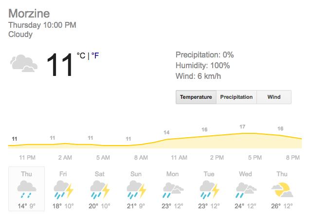 June in Morzine - Weather